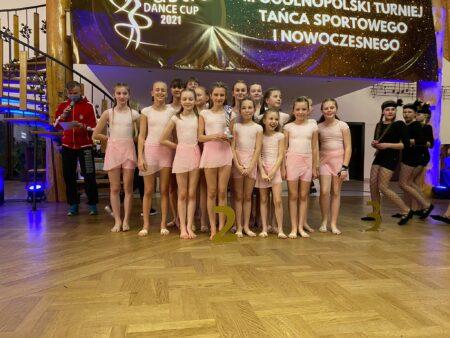 Sukcesy naszych tancerzy